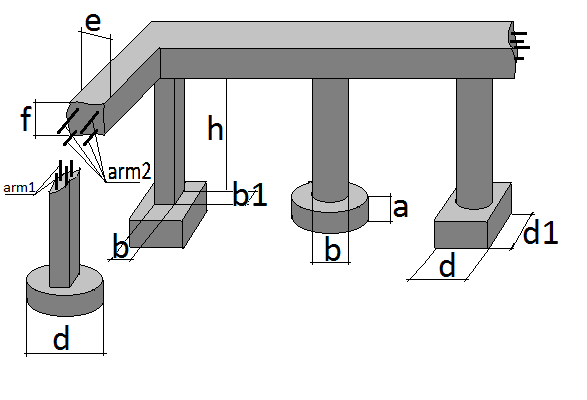 Расчет ленточного фундамента сбор нагрузок и определение