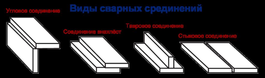 svarochnye-soedineniya