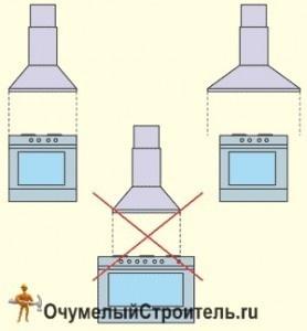 плита вытяжка