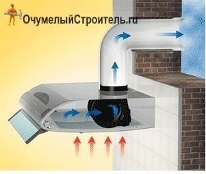 Вытяжка без подключения к вентиляции