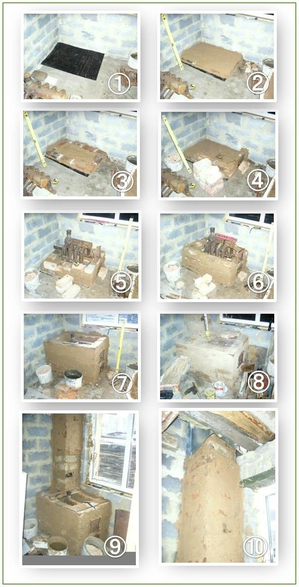 Как-построить-печь-с-котлом