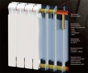 radiatory-rifar-monolit
