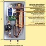 Альтернативное отопление без газа — ваша независимость