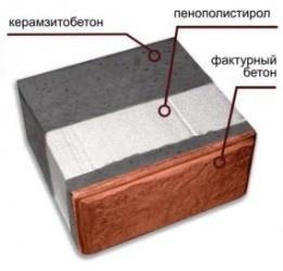 2_teploeffektivnye-stroitelnye-bloki-kremnegranit