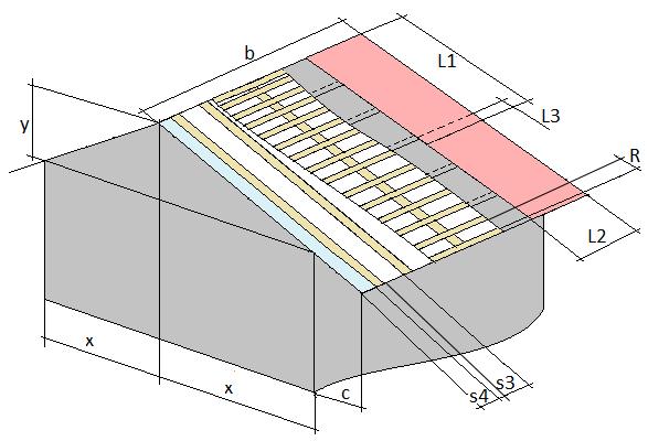 Калькулятор расчета кровли двухскатной крыши