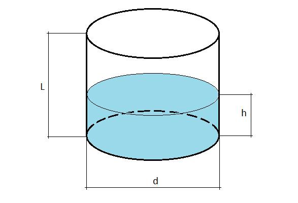Калькулятор расчета жидкости в бочке, цистерне, цилиндре   o ...