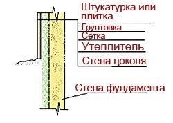 uteplenie12