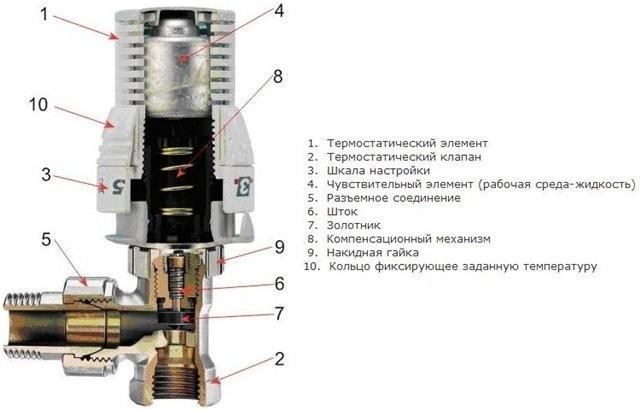termoreguljator-dlja-batarej-otoplenija