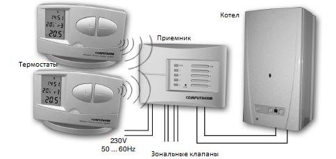computherm-q8-rf-shema