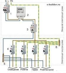 Электричество доме схемы мероприятия по защите окружающей среды электроснабжение