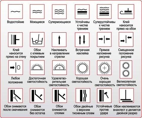 Risunok-1-Piktogrammy-na-obojah