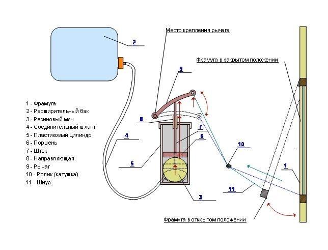 Схема устройства системы использующей расширение сжатого воздуха