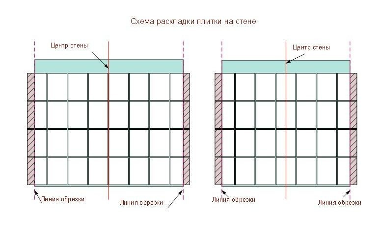 Схема симметричной раскладки плитки