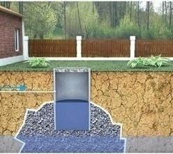 Устройство канализации в бане: слив, септик, дренаж