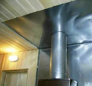 Дымоход для бани сделать своими руками