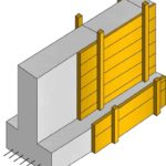 От профи: расчет веса дома и опорной площади ленточного фундамента